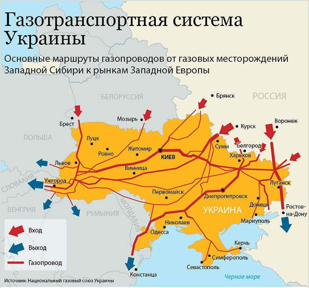 Украина сможет заработать на пустых трубах от транзита газа