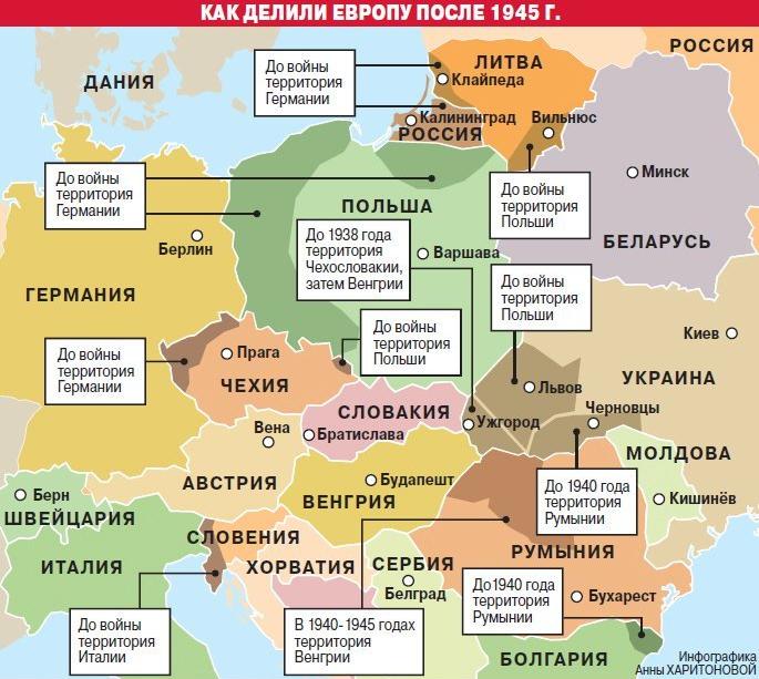 Что стало бы с Европой, если бы СССР при освобождении не перешел своих границ?
